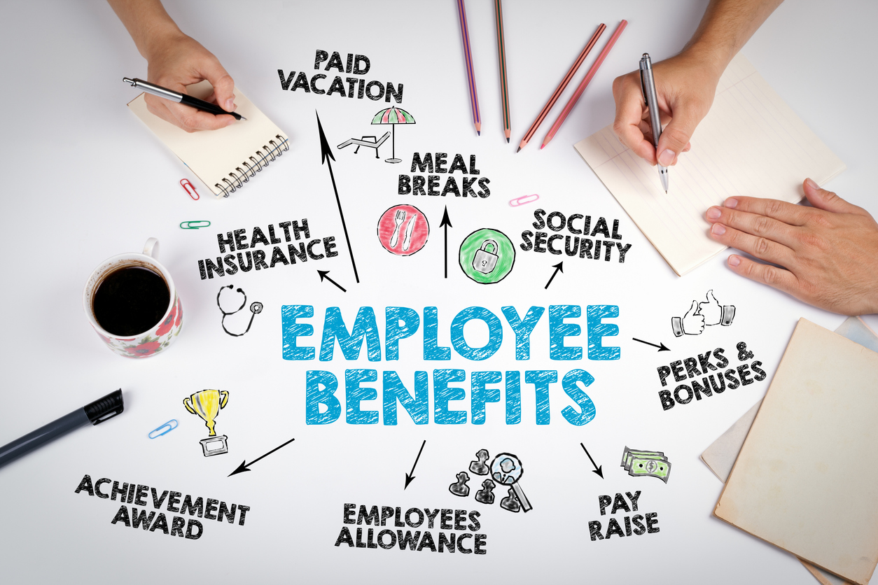Employee benefits diagram concept showing different factors needed by employees.